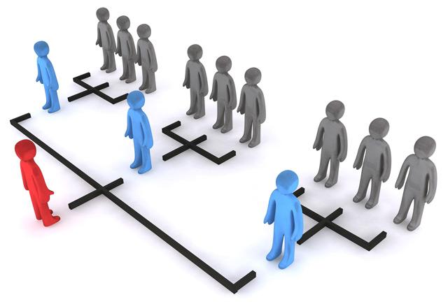 Partnerski program - shema